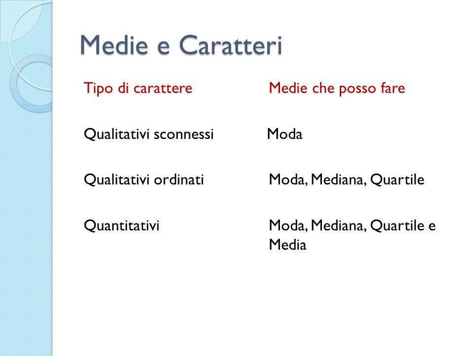 Medie e Caratteri Tipo di carattereMedie che posso fare Qualitativi sconnessi Moda Qualitativi ordinatiModa, Mediana, Quartile Quantitativi Moda, Medi