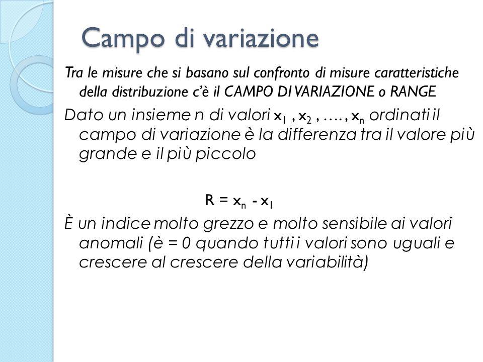Campo di variazione Tra le misure che si basano sul confronto di misure caratteristiche della distribuzione cè il CAMPO DI VARIAZIONE o RANGE Dato un