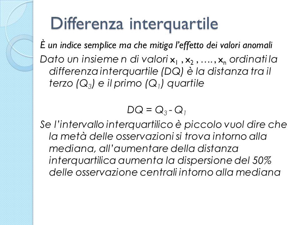 Differenza interquartile È un indice semplice ma che mitiga leffetto dei valori anomali Dato un insieme n di valori x 1, x 2, …., x n ordinati la diff