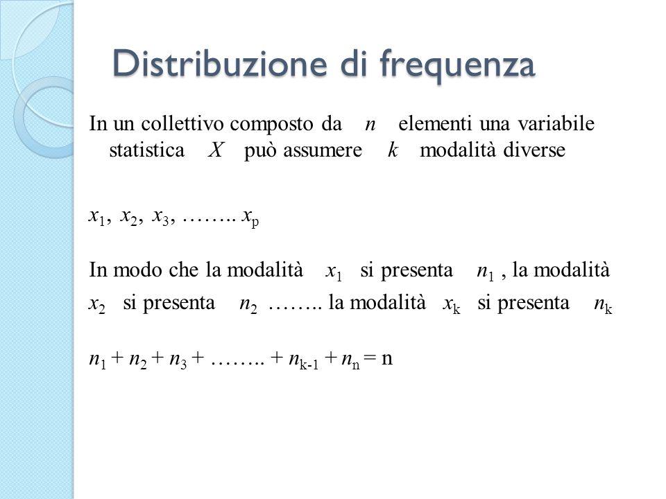 Distribuzione di frequenza In un collettivo composto da n elementi una variabile statistica X può assumere k modalità diverse x 1, x 2, x 3, …….. x p