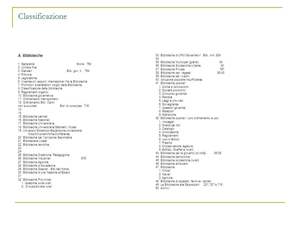 Classificazione A Biblioteche 1 Generalità Storia 750 2 Utilità e fine 3 Desideri Bibl. gov. it. 754 4 Riforme 5 Legislazione 6 Vicendevoli rapporti i