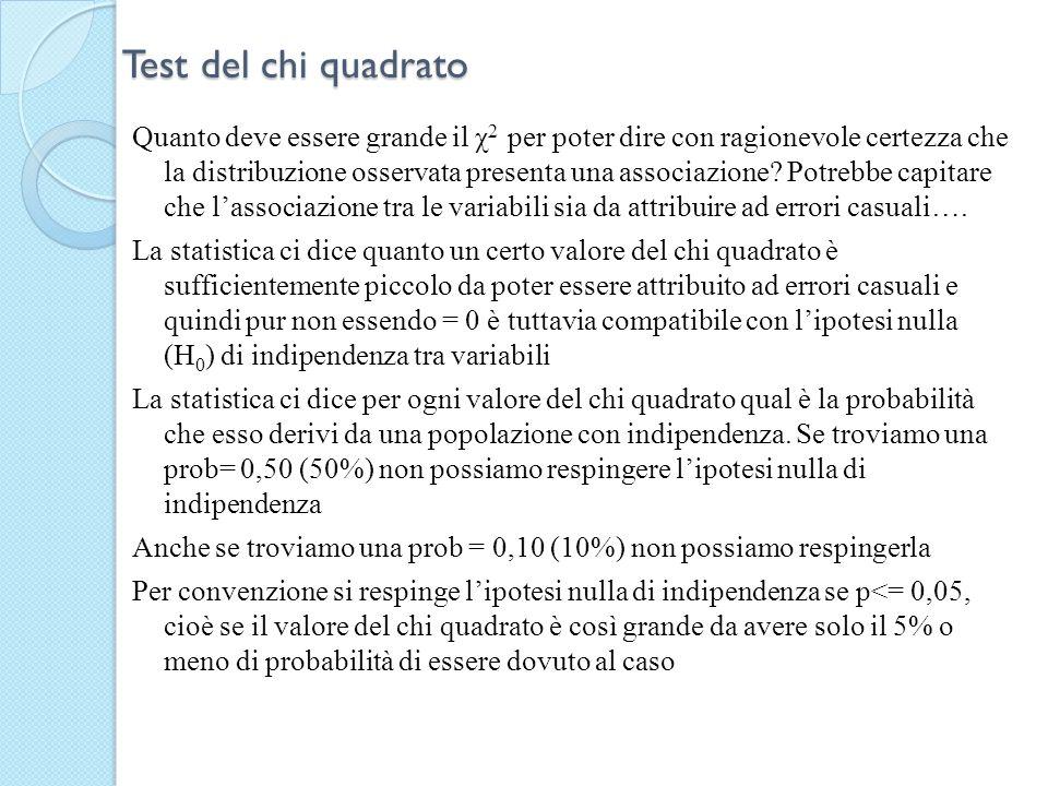 Test del chi quadrato Quanto deve essere grande il χ 2 per poter dire con ragionevole certezza che la distribuzione osservata presenta una associazion