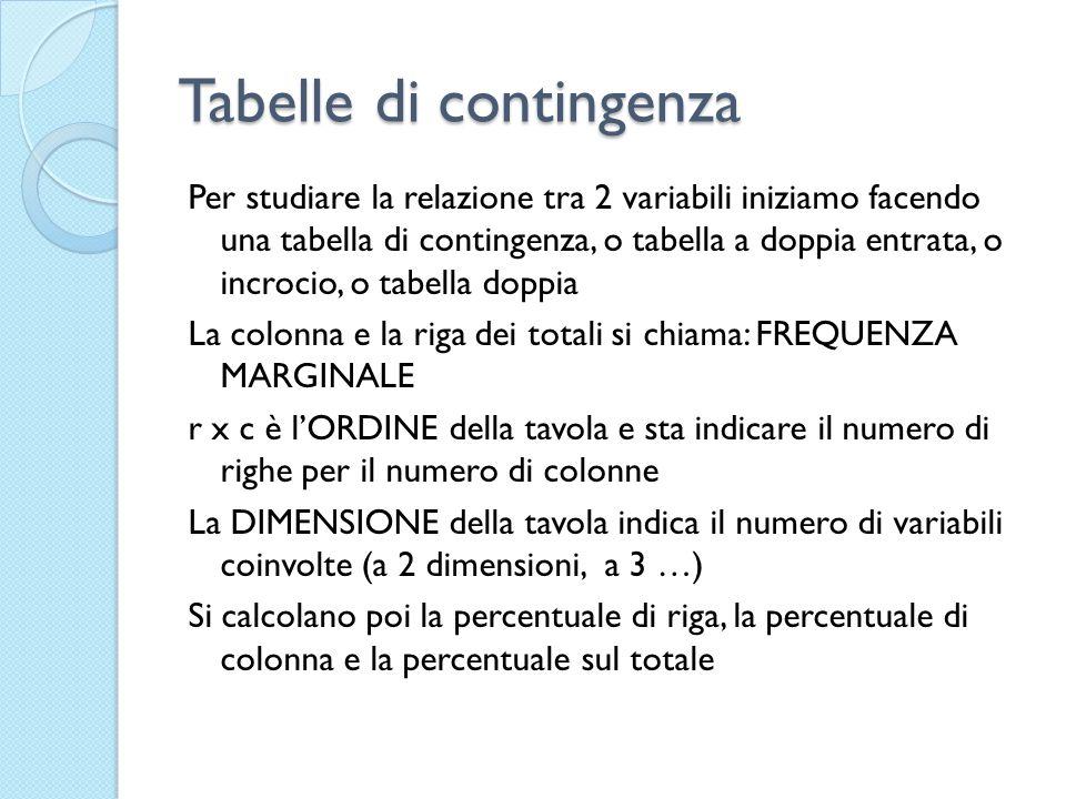 Tabelle di contingenza Per studiare la relazione tra 2 variabili iniziamo facendo una tabella di contingenza, o tabella a doppia entrata, o incrocio,