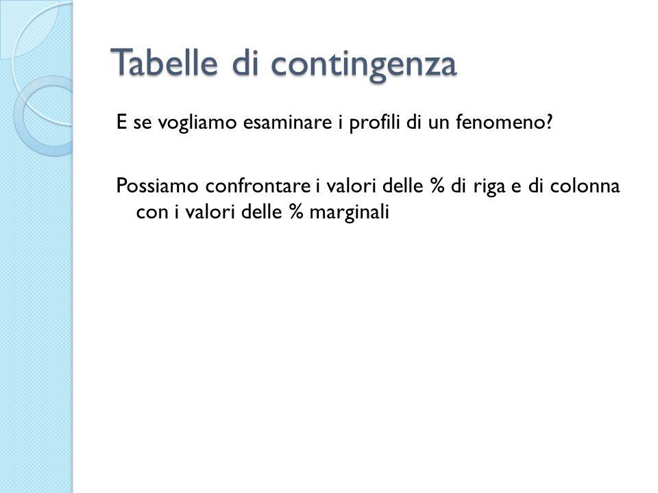 Tabelle di contingenza E se vogliamo esaminare i profili di un fenomeno? Possiamo confrontare i valori delle % di riga e di colonna con i valori delle
