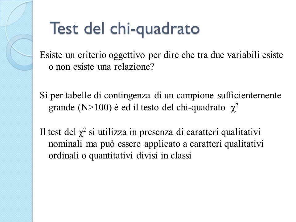 Test del chi-quadrato Esiste un criterio oggettivo per dire che tra due variabili esiste o non esiste una relazione? Sì per tabelle di contingenza di