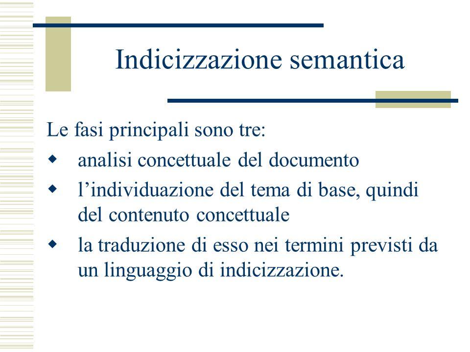 Indicizzazione semantica Le fasi principali sono tre: analisi concettuale del documento lindividuazione del tema di base, quindi del contenuto concett