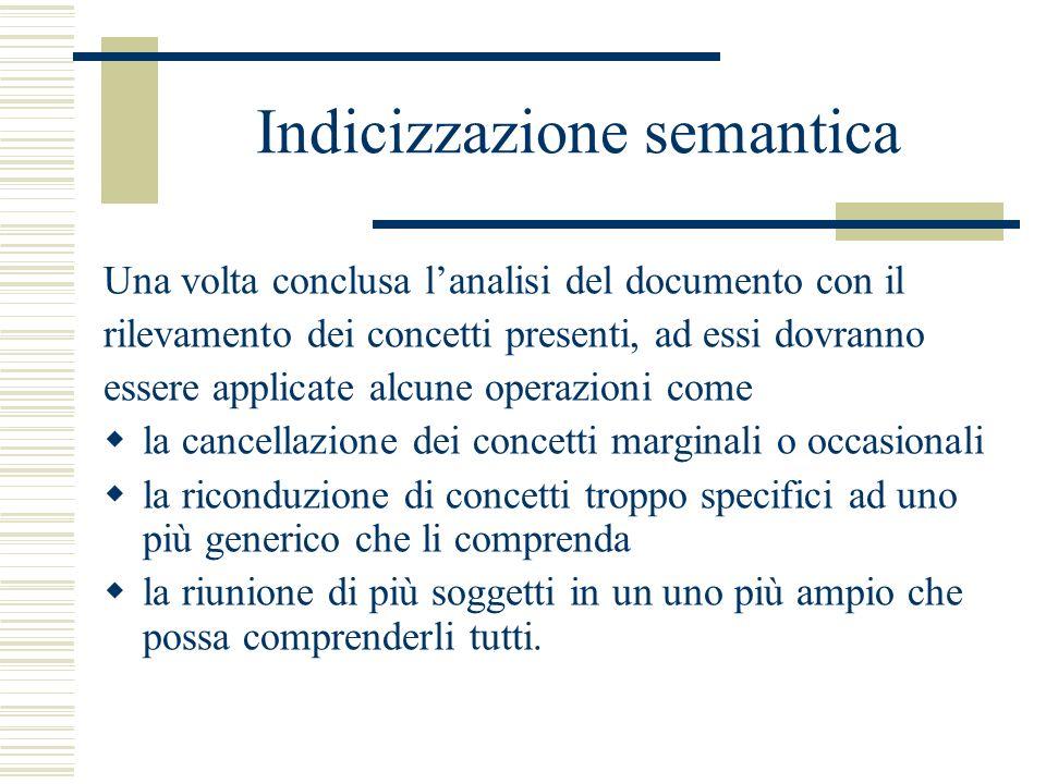 Indicizzazione semantica Una volta conclusa lanalisi del documento con il rilevamento dei concetti presenti, ad essi dovranno essere applicate alcune