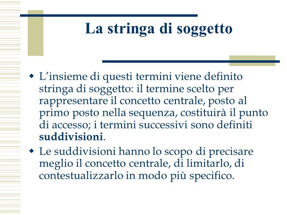 La stringa di soggetto Linsieme di questi termini viene definito stringa di soggetto: il termine scelto per rappresentare il concetto centrale, posto