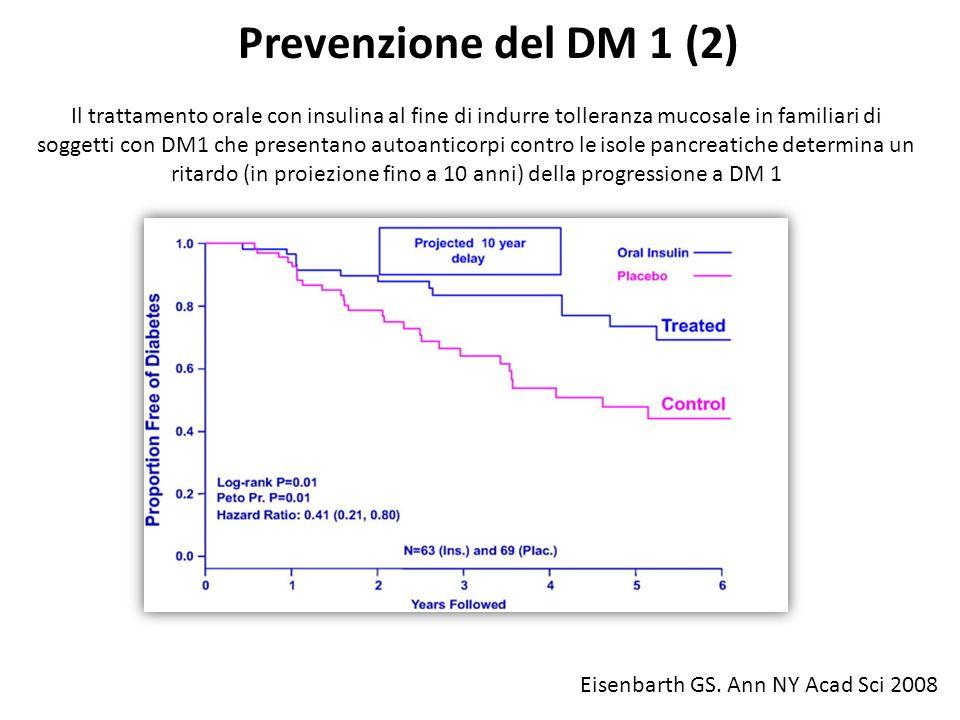 Il trattamento orale con insulina al fine di indurre tolleranza mucosale in familiari di soggetti con DM1 che presentano autoanticorpi contro le isole