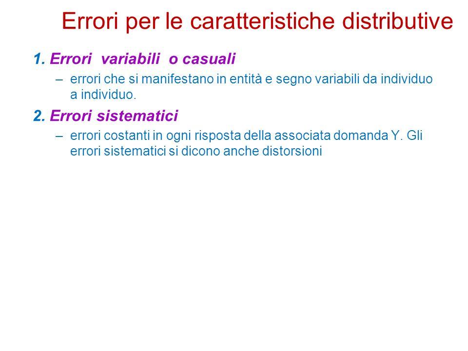 1. Errori variabili o casuali –errori che si manifestano in entità e segno variabili da individuo a individuo. 2. Errori sistematici –errori costanti