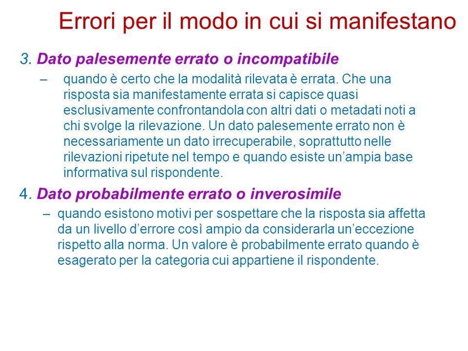 3.Dato palesemente errato o incompatibile –quando è certo che la modalità rilevata è errata.