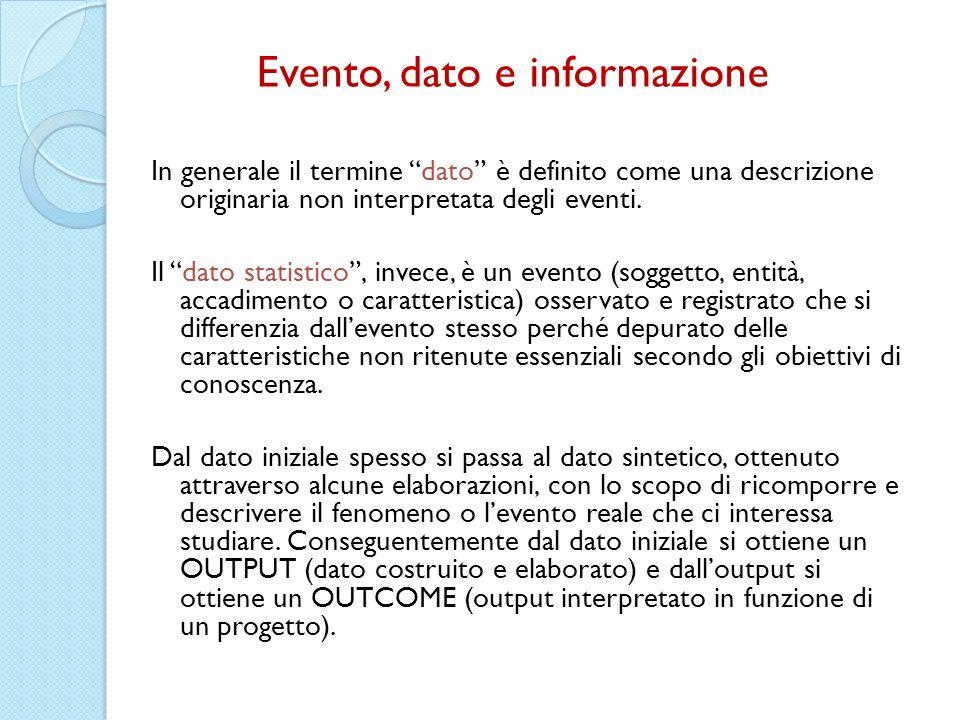 Evento, dato e informazione In generale il termine dato è definito come una descrizione originaria non interpretata degli eventi. Il dato statistico,