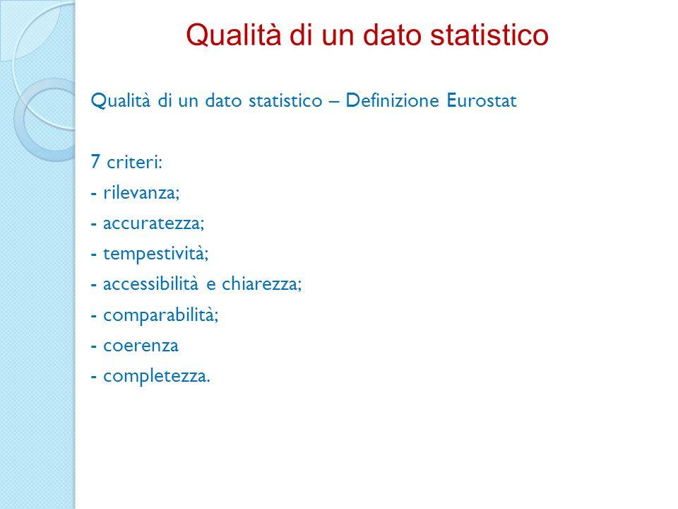 Qualità di un dato statistico – Definizione Eurostat 7 criteri: - rilevanza; - accuratezza; - tempestività; - accessibilità e chiarezza; - comparabili