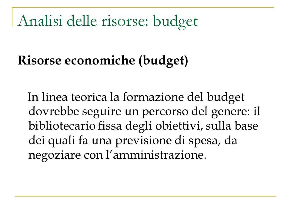 Analisi delle risorse: budget Risorse economiche (budget) In linea teorica la formazione del budget dovrebbe seguire un percorso del genere: il biblio