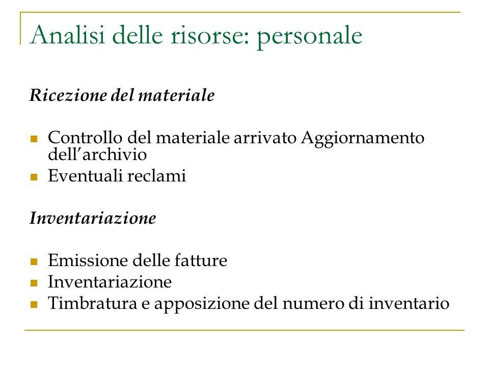 Analisi delle risorse: personale Ricezione del materiale Controllo del materiale arrivato Aggiornamento dellarchivio Eventuali reclami Inventariazione