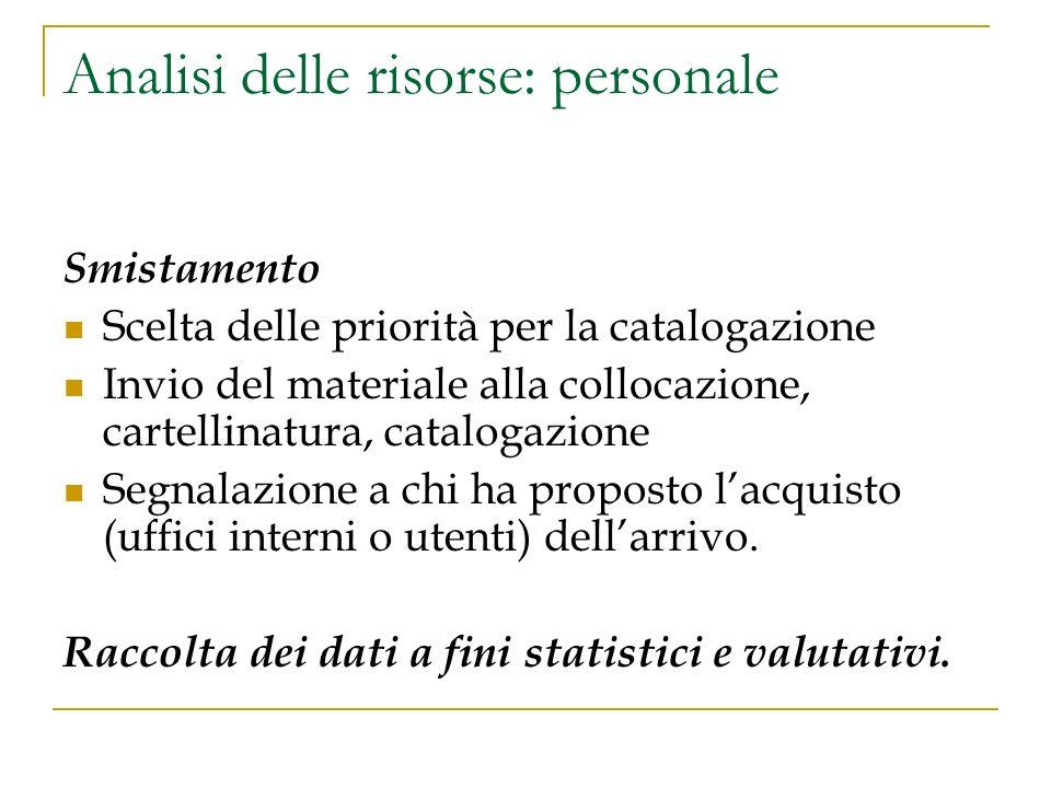 Analisi delle risorse: personale Smistamento Scelta delle priorità per la catalogazione Invio del materiale alla collocazione, cartellinatura, catalog