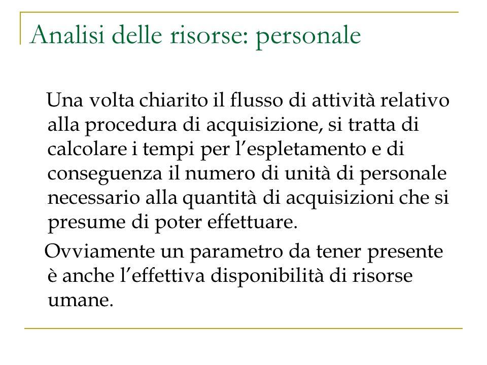 Analisi delle risorse: personale Una volta chiarito il flusso di attività relativo alla procedura di acquisizione, si tratta di calcolare i tempi per