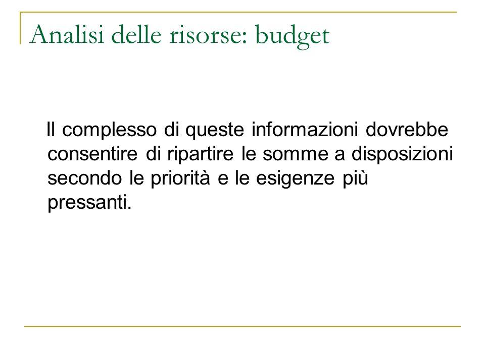 Analisi delle risorse: budget Il complesso di queste informazioni dovrebbe consentire di ripartire le somme a disposizioni secondo le priorità e le es