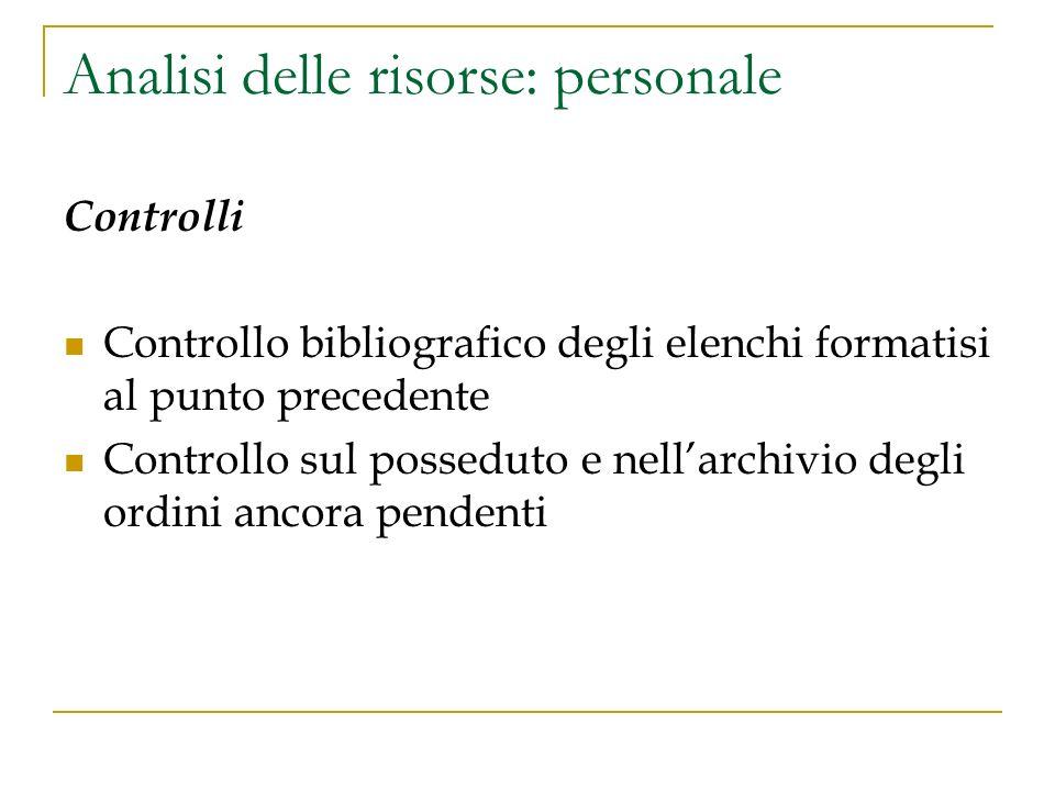 Analisi delle risorse: personale Controlli Controllo bibliografico degli elenchi formatisi al punto precedente Controllo sul posseduto e nellarchivio