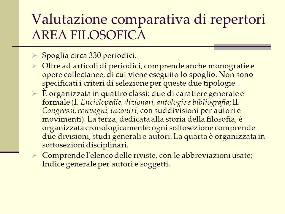 Valutazione comparativa di repertori AREA FILOSOFICA Spoglia circa 330 periodici.
