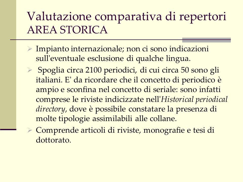 Valutazione comparativa di repertori AREA STORICA Impianto internazionale; non ci sono indicazioni sull eventuale esclusione di qualche lingua.