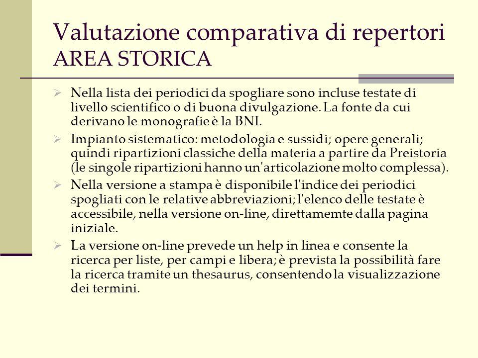Valutazione comparativa di repertori AREA STORICA Nella lista dei periodici da spogliare sono incluse testate di livello scientifico o di buona divulgazione.