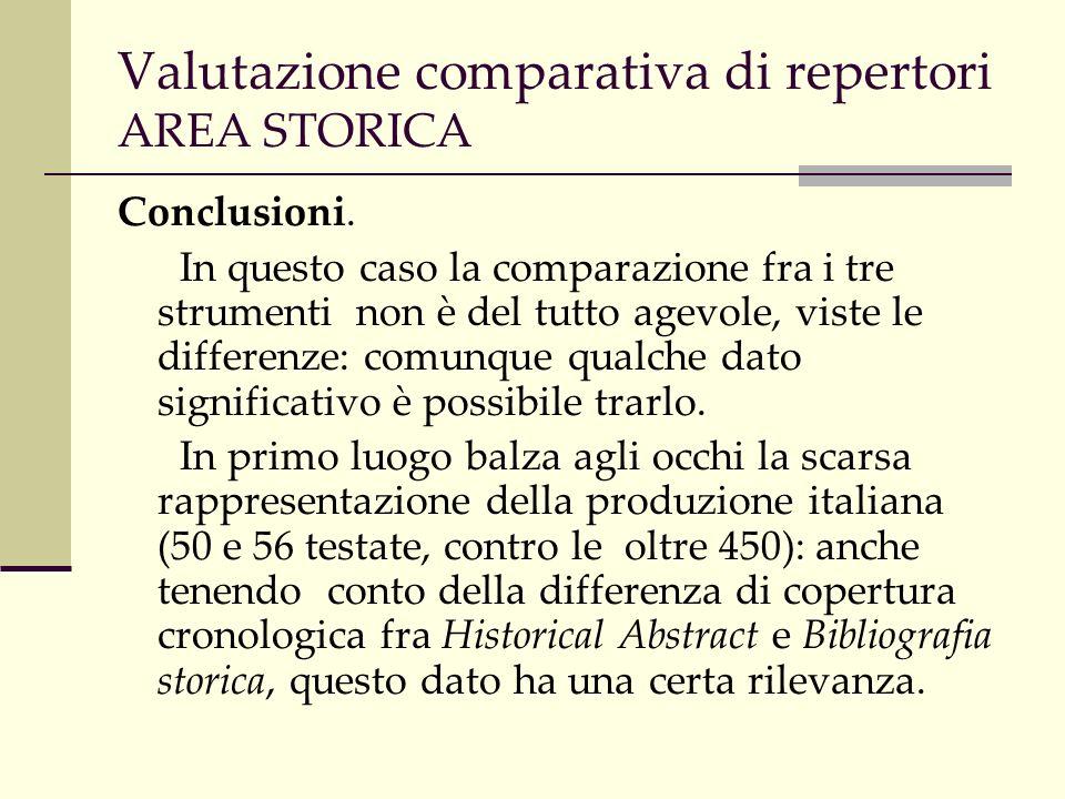 Valutazione comparativa di repertori AREA STORICA Conclusioni.