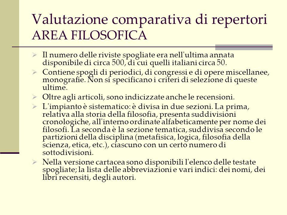 Valutazione comparativa di repertori AREA FILOSOFICA Grado di sovrapposizione fra i due repertori Phil.