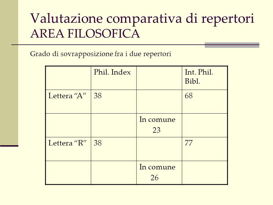 Valutazione comparativa di repertori AREA STORICA Periodical contents index (PCI): disponibile on line e su CD-Rom.