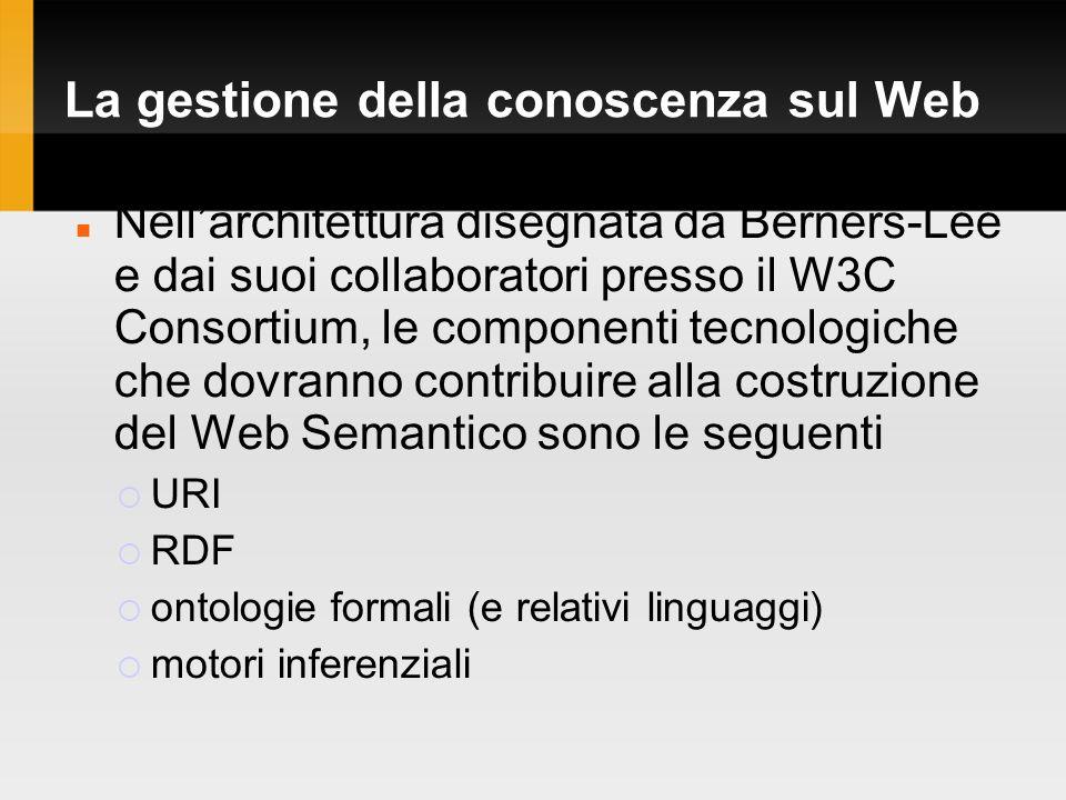 La gestione della conoscenza sul Web Nellarchitettura disegnata da Berners-Lee e dai suoi collaboratori presso il W3C Consortium, le componenti tecnologiche che dovranno contribuire alla costruzione del Web Semantico sono le seguenti URI RDF ontologie formali (e relativi linguaggi) motori inferenziali