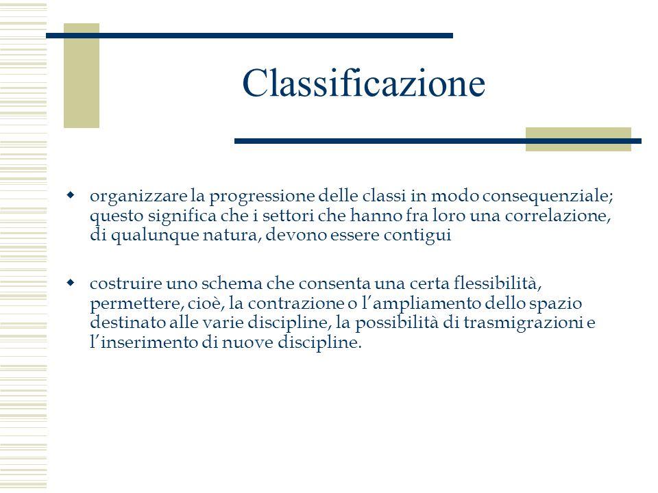 Classificazione organizzare la progressione delle classi in modo consequenziale; questo significa che i settori che hanno fra loro una correlazione, d
