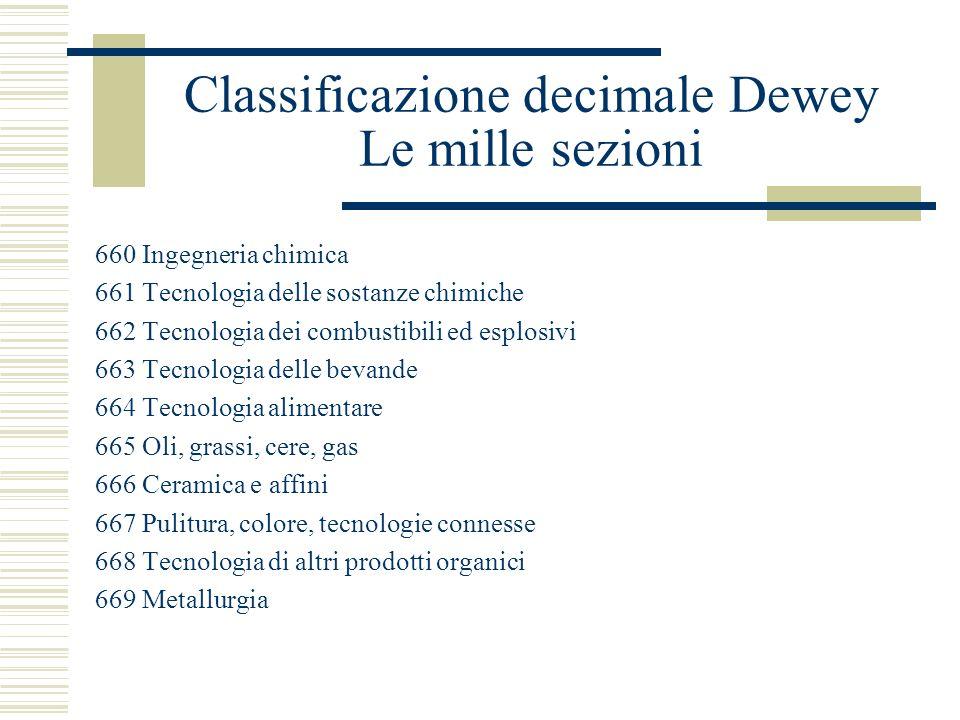Classificazione decimale Dewey Le mille sezioni 660 Ingegneria chimica 661 Tecnologia delle sostanze chimiche 662 Tecnologia dei combustibili ed esplo