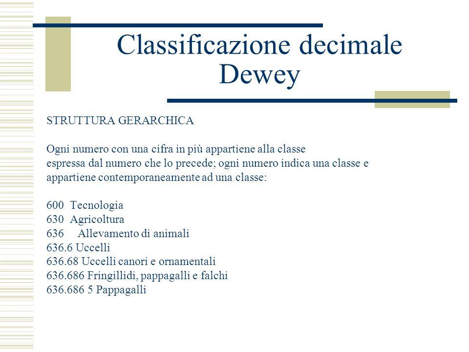 Classificazione decimale Dewey STRUTTURA GERARCHICA Ogni numero con una cifra in più appartiene alla classe espressa dal numero che lo precede; ogni n