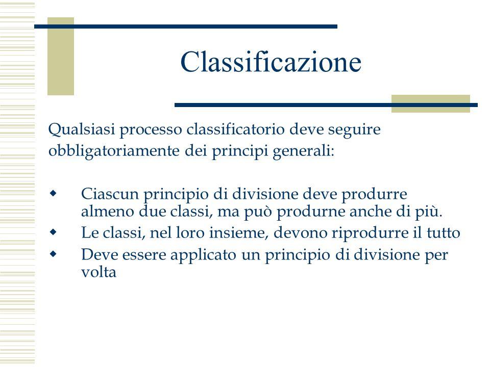 Classificazione Qualsiasi processo classificatorio deve seguire obbligatoriamente dei principi generali: Ciascun principio di divisione deve produrre