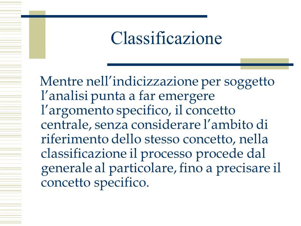 Classificazione decimale Dewey Disciplina = campo di studio, generalmente dotato anche di unorganizzazione pratica (facoltà universitarie, riviste, etc.).