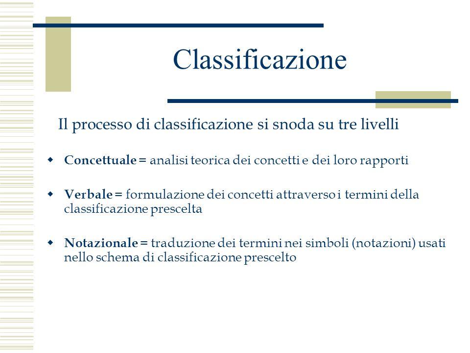 Classificazione Il processo di classificazione si snoda su tre livelli Concettuale = analisi teorica dei concetti e dei loro rapporti Verbale = formul