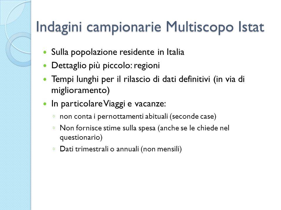 Indagini campionarie Multiscopo Istat Sulla popolazione residente in Italia Dettaglio più piccolo: regioni Tempi lunghi per il rilascio di dati defini