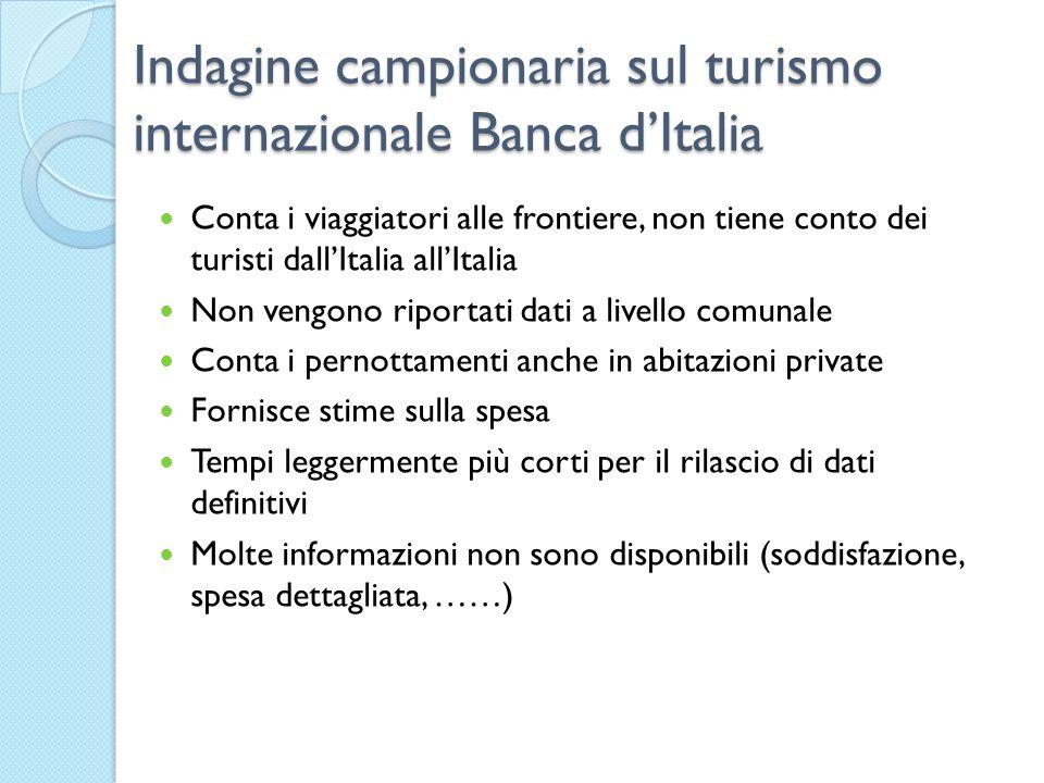 Indagine campionaria sul turismo internazionale Banca dItalia Conta i viaggiatori alle frontiere, non tiene conto dei turisti dallItalia allItalia Non