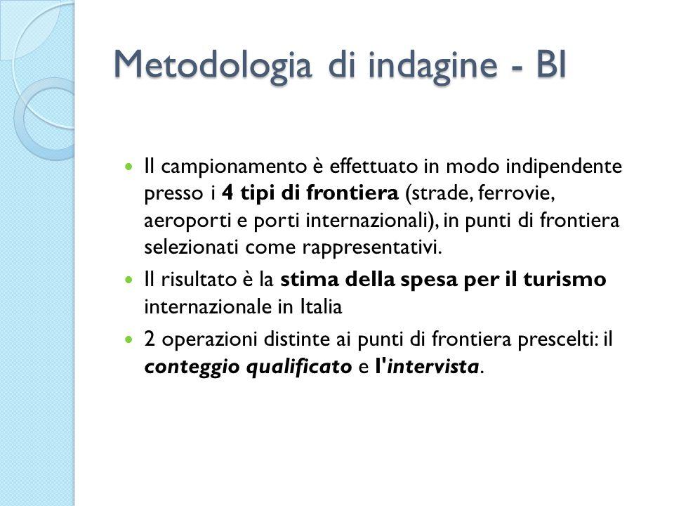 Metodologia di indagine - BI Il campionamento è effettuato in modo indipendente presso i 4 tipi di frontiera (strade, ferrovie, aeroporti e porti internazionali), in punti di frontiera selezionati come rappresentativi.