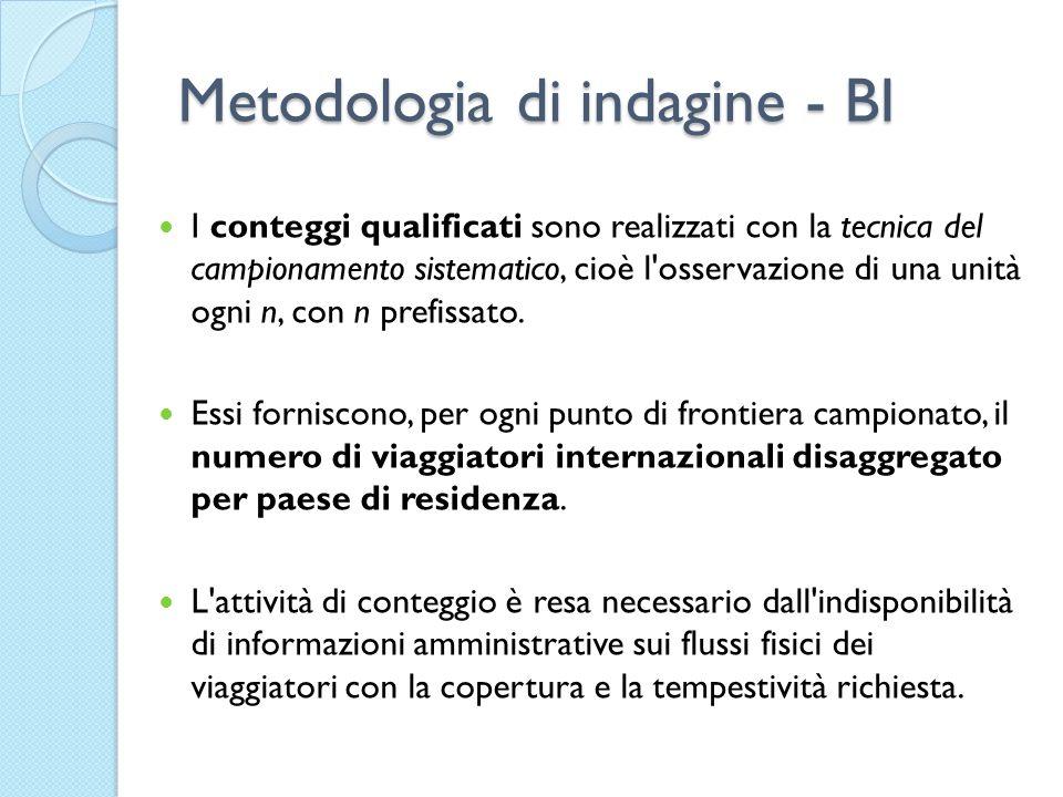 Metodologia di indagine - BI I conteggi qualificati sono realizzati con la tecnica del campionamento sistematico, cioè l osservazione di una unità ogni n, con n prefissato.