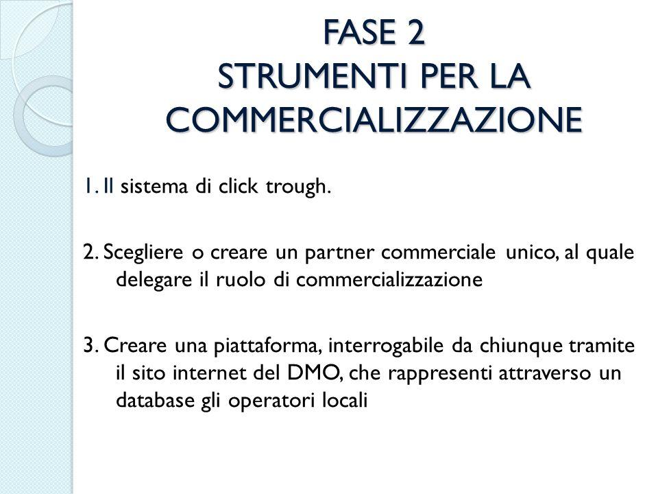FASE 2 STRUMENTI PER LA COMMERCIALIZZAZIONE 1. Il sistema di click trough. 2. Scegliere o creare un partner commerciale unico, al quale delegare il ru