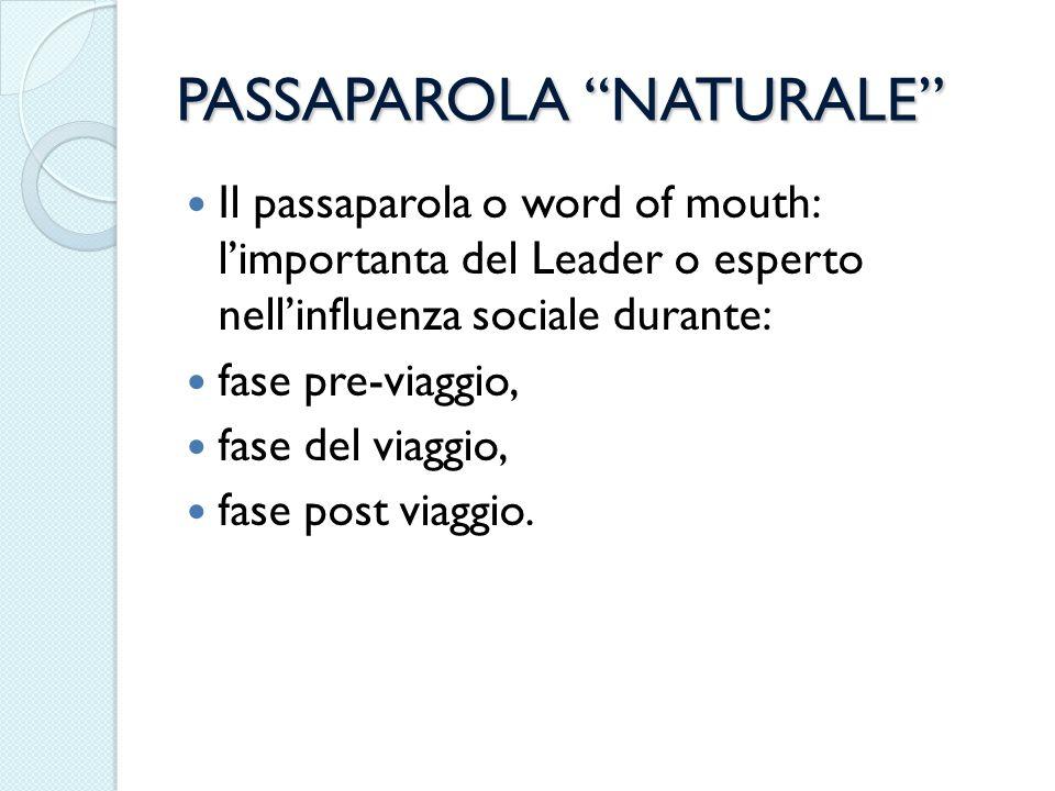 PASSAPAROLA NATURALE Il passaparola o word of mouth: limportanta del Leader o esperto nellinfluenza sociale durante: fase pre-viaggio, fase del viaggi