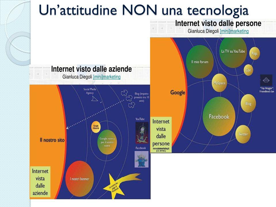 Unattitudine NON una tecnologia
