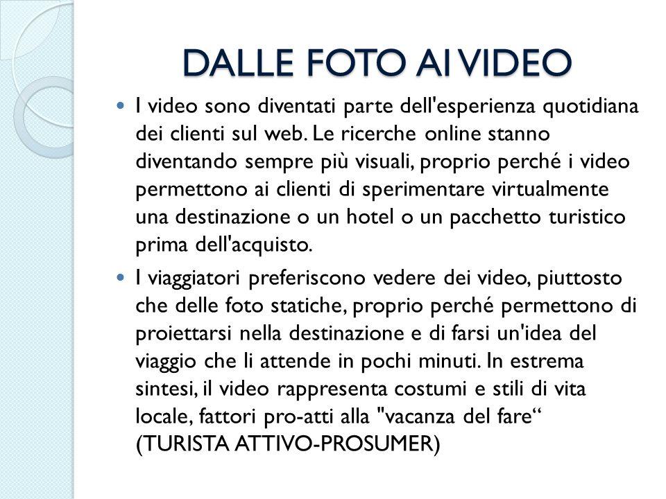 DALLE FOTO AI VIDEO I video sono diventati parte dell'esperienza quotidiana dei clienti sul web. Le ricerche online stanno diventando sempre più visua