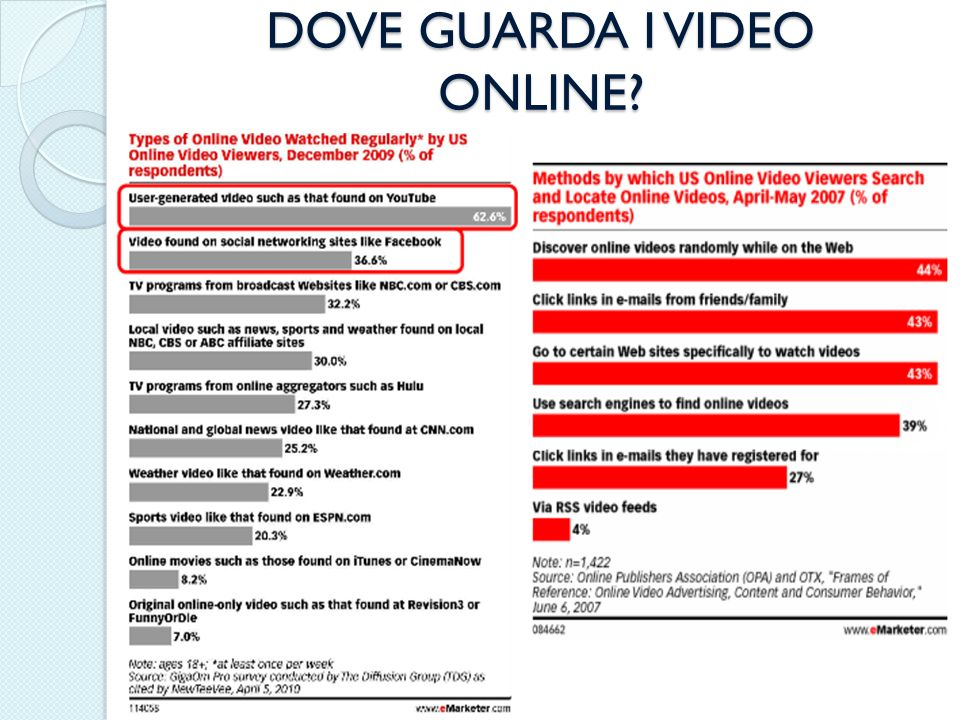 DOVE GUARDA I VIDEO ONLINE?