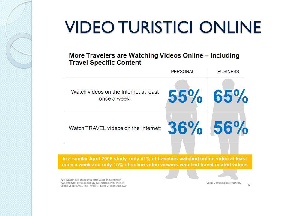 VIDEO TURISTICI ONLINE
