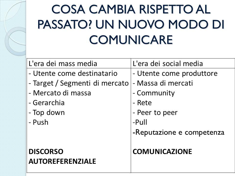 COSA CAMBIA RISPETTO AL PASSATO? UN NUOVO MODO DI COMUNICARE L'era dei mass mediaL'era dei social media - Utente come destinatario - Target / Segmenti