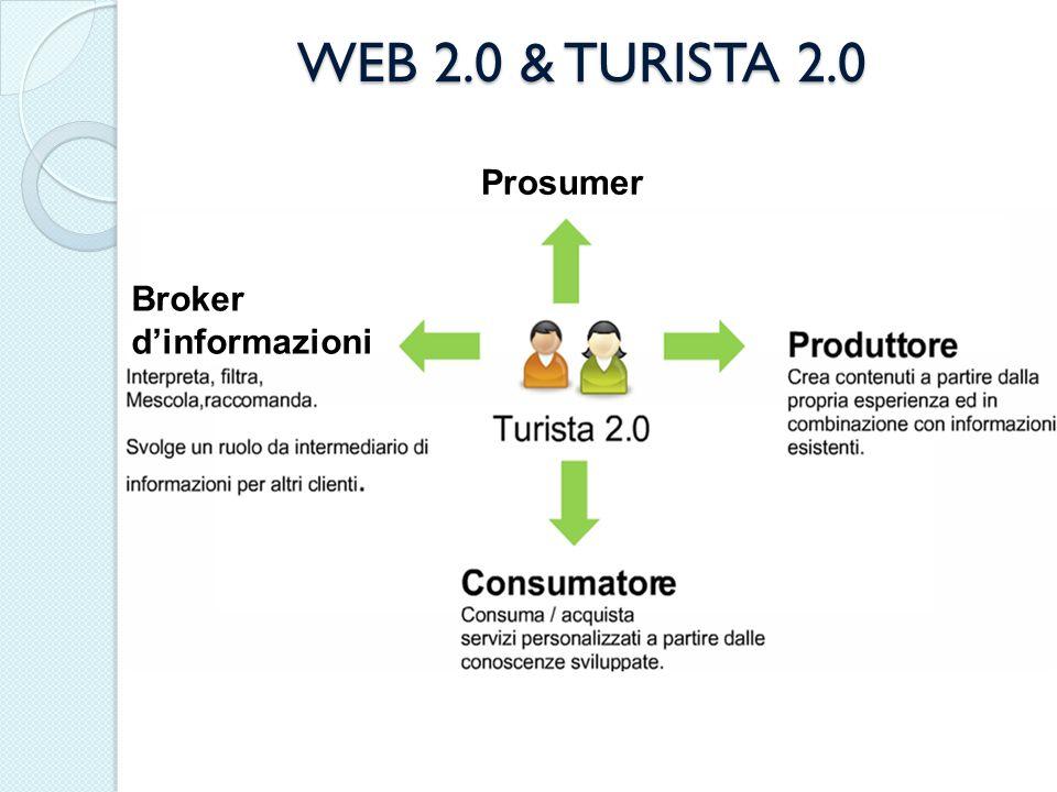 WEB 2.0 & TURISTA 2.0 Prosumer Broker dinformazioni
