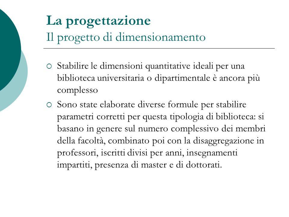 La progettazione Il progetto di dimensionamento Stabilire le dimensioni quantitative ideali per una biblioteca universitaria o dipartimentale è ancora