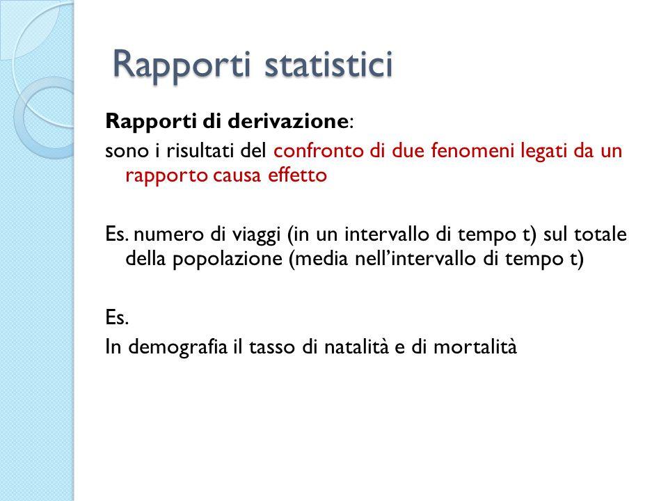 Rapporti statistici Rapporti di derivazione: sono i risultati del confronto di due fenomeni legati da un rapporto causa effetto Es. numero di viaggi (